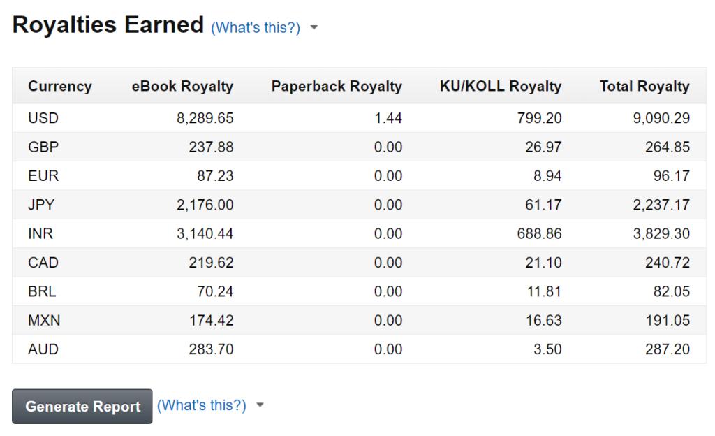 KDP Book Royalties