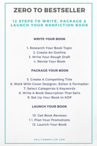 How to self-publish a nonfiction book